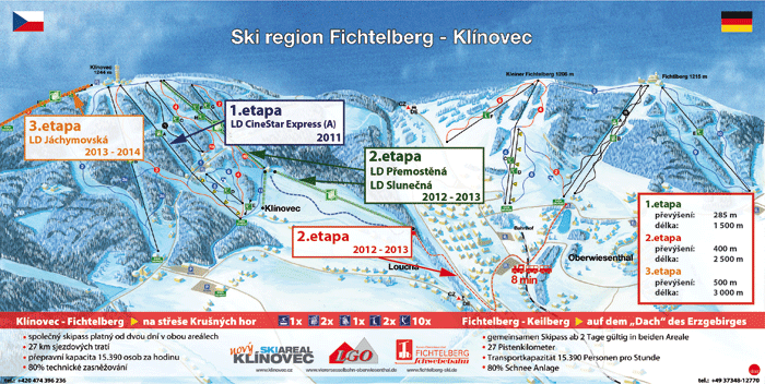 Oznámení vzniku Skiregionu Fichtelberg – Klínovec